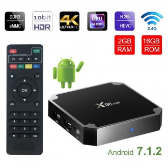 Приставка TV Box Android X96  mini Android 7.1.2 - Процессор Amlogic S905W 4 ядра- DDR 2GB -HDD 16GB